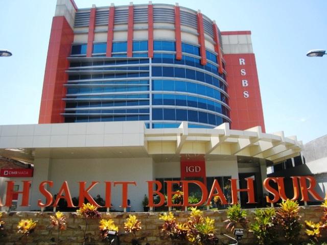 Health in Surabaya
