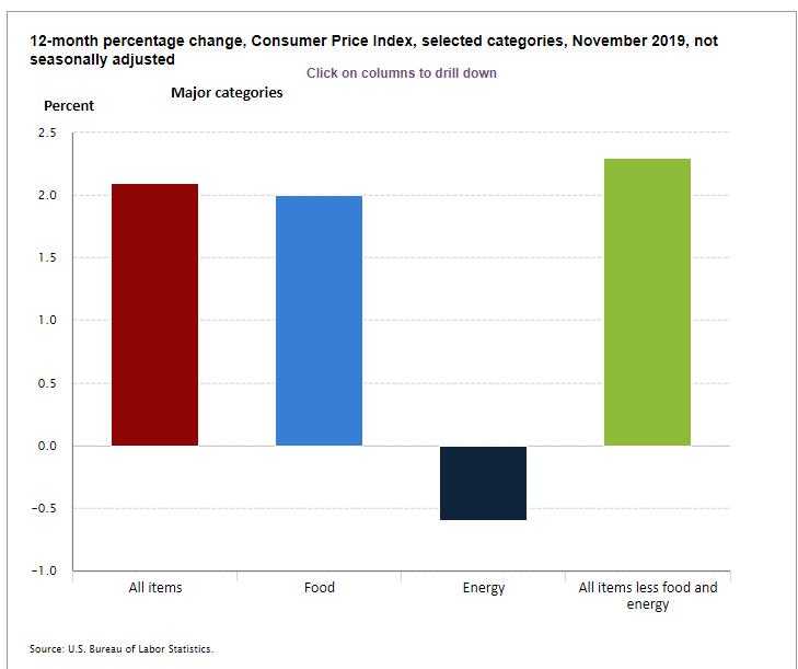 CPI_Chart_3.png