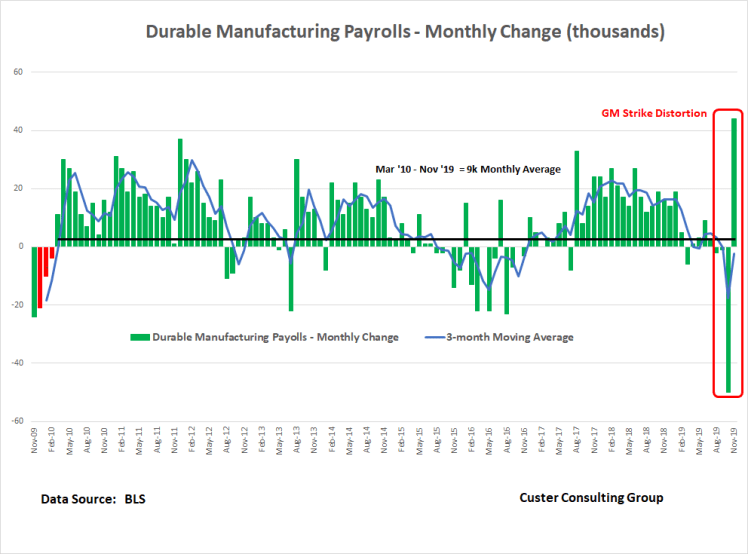Payroll_Durable.png
