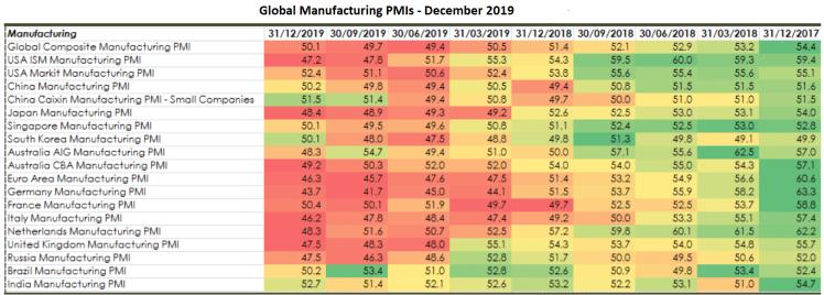 Global_PMIs.png