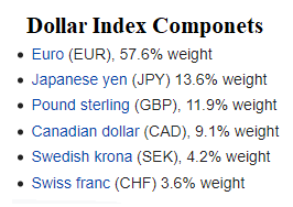 Dollar Index_3