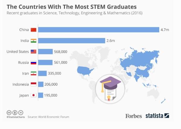 China Engineers