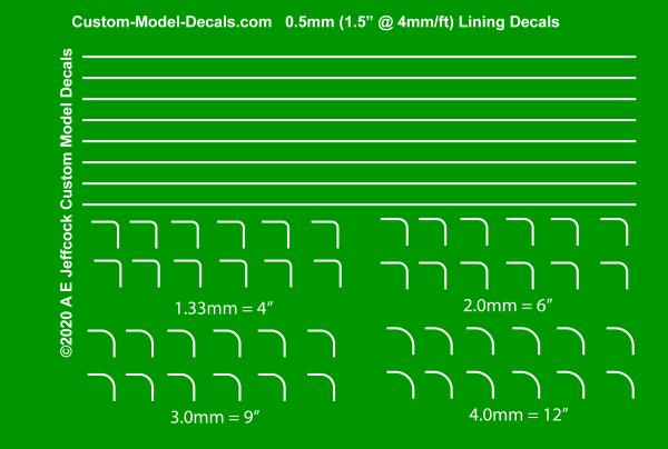 Custom Model Decals Lining