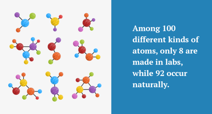 Different kinds of atoms fact