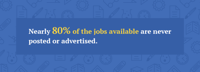 Fact about available jobs