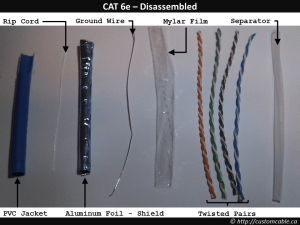 CAT3 vs CAT5 vs CAT6  CustomCable