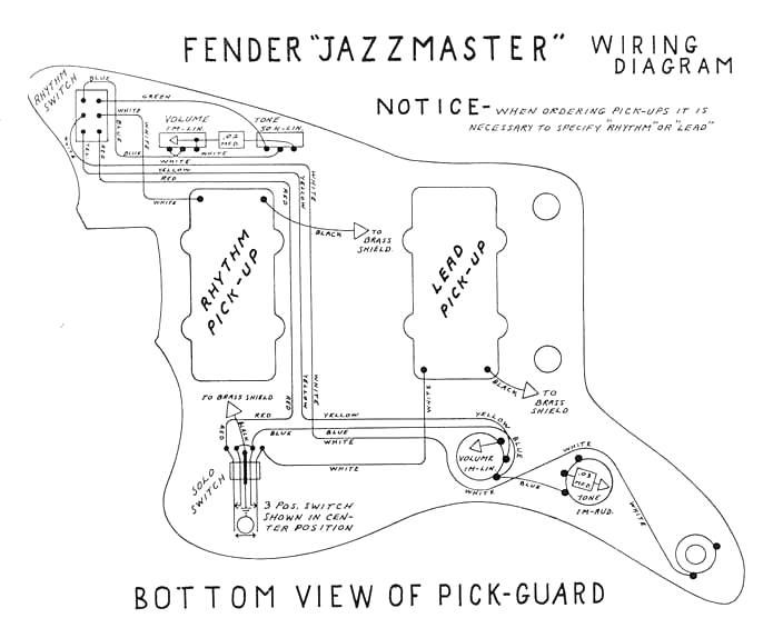 Schéma de montage / cablage pour Guitare Fender Jazzmaster