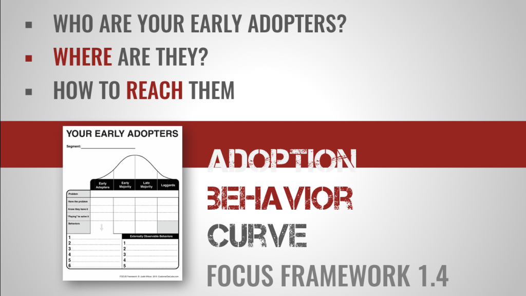 adoption behavior curve worksheet