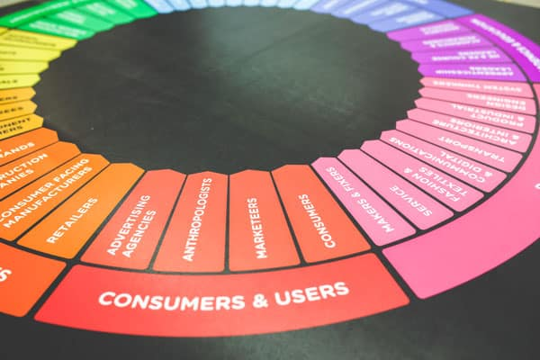 This is what brands need to do to keep customers throughout their lifecycle