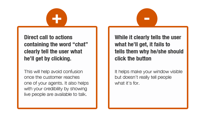 Live Chat call to action, clear invitation to chat
