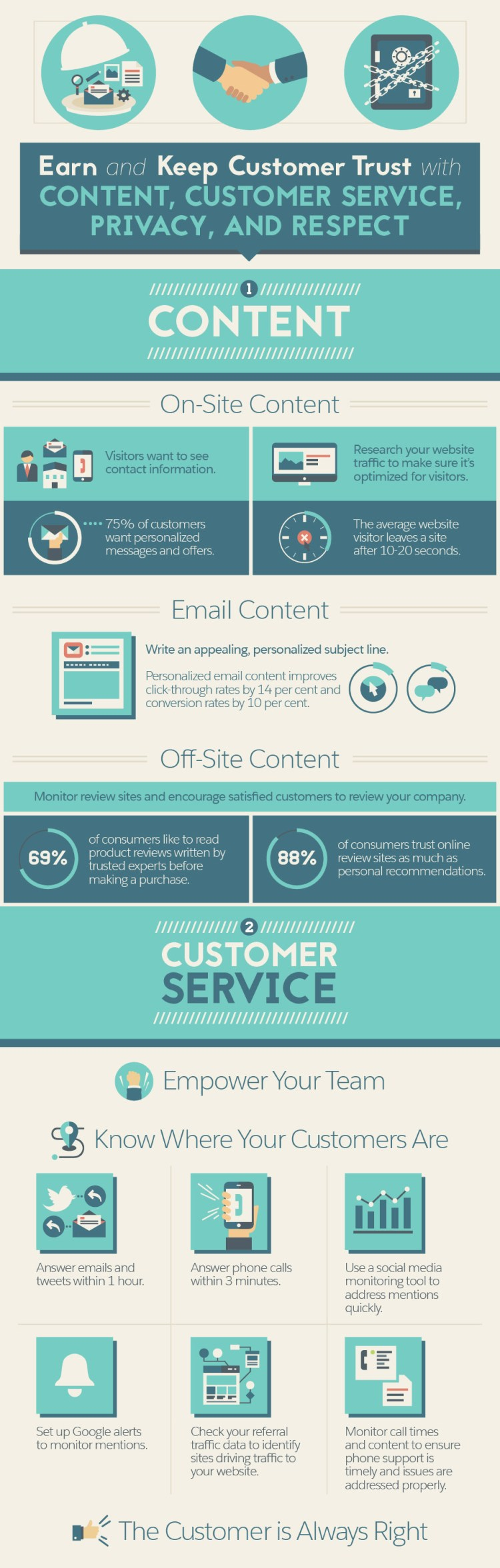 SalesForce infographic 2