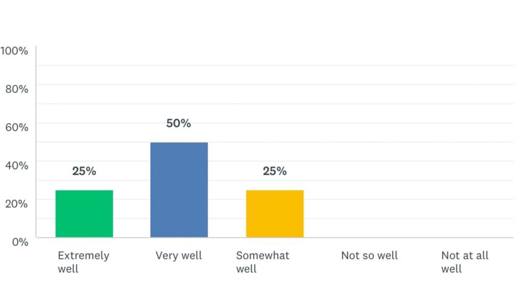 2018 annual reader survey Q1