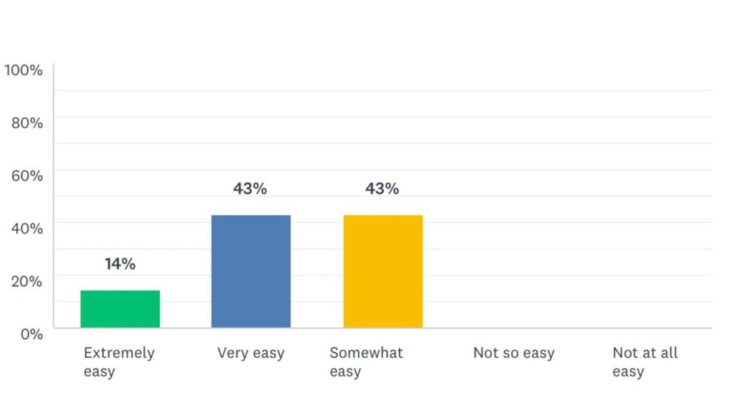 2018 reader survey Q2
