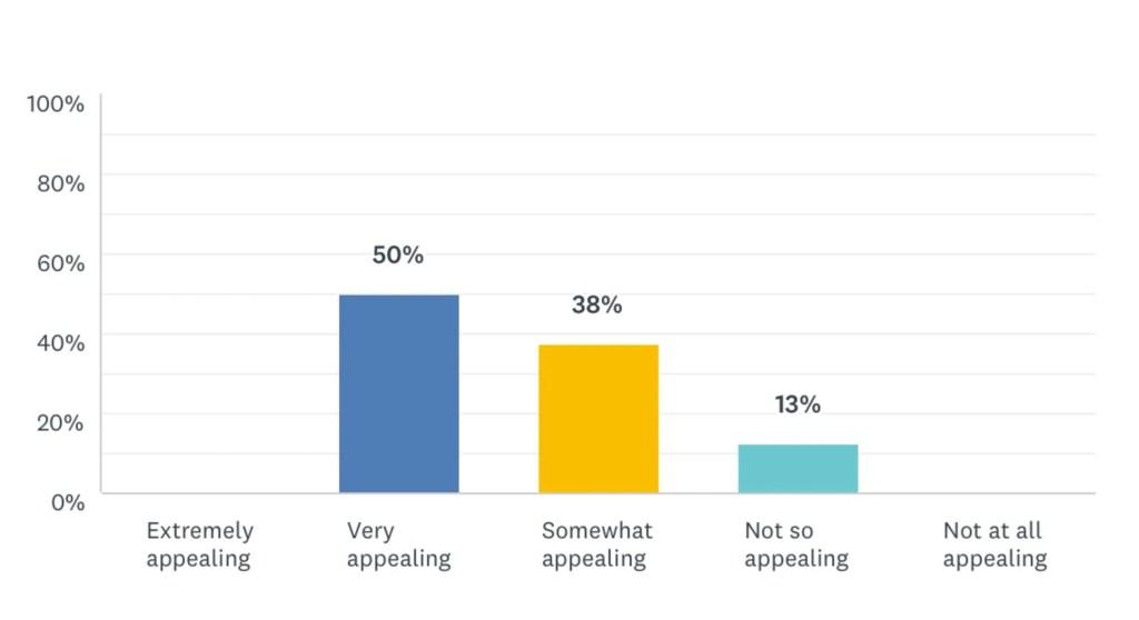 2018 reader survey Q5