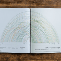 2019 Data Visualisation Award Winners my 1st pick of examples to help you
