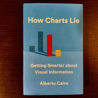How to avoid being deceived by the ways charts can lie