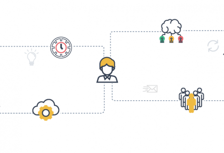 6 Key Responsibilities of a Customer Success Manager in a