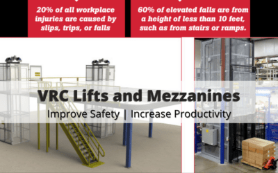 VRC Lifts and Mezzanines Key Components for Productivity and Safety