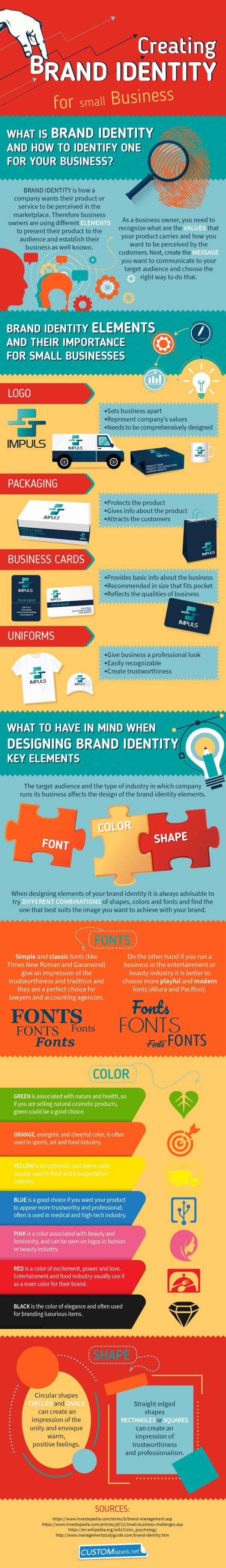 https://i0.wp.com/customlabels.net/infographics/creating-brand-identity-for-small-business.jpg?w=604&ssl=1