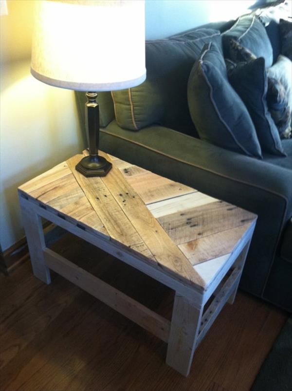 Cara Membuat Meja Dari Kayu Palet  Desainrumahidcom