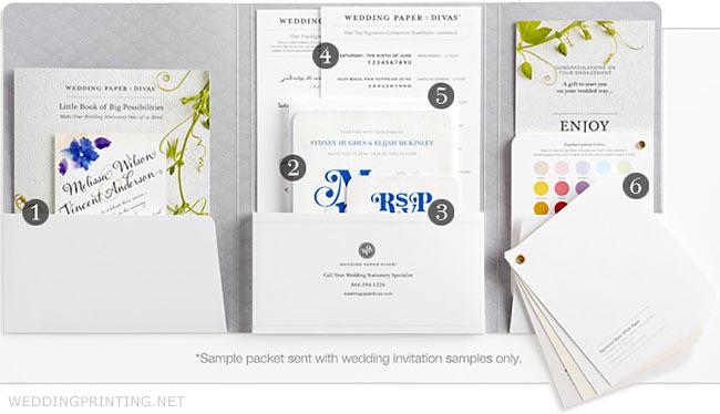 Ideas Free Wedding Invitation Samples Creative Card Templates Sample Designs Graduation Certificate