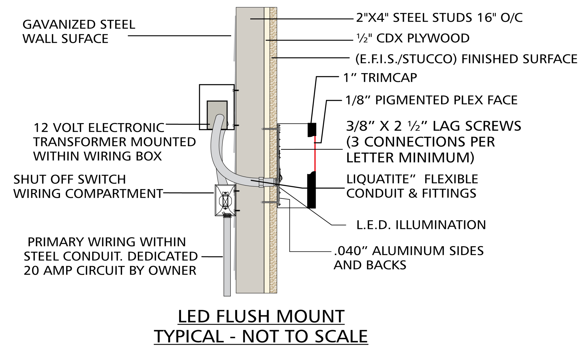 hight resolution of channel lettering sign wiring diagram wiring diagram userchannel lettering sign wiring diagram wiring diagram host channel