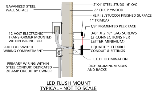 small resolution of channel lettering sign wiring diagram wiring diagram userchannel lettering sign wiring diagram wiring diagram host channel