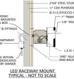 wiring diagram letters wiring diagram forward letter sign wiring diagrams [ 2860 x 1728 Pixel ]