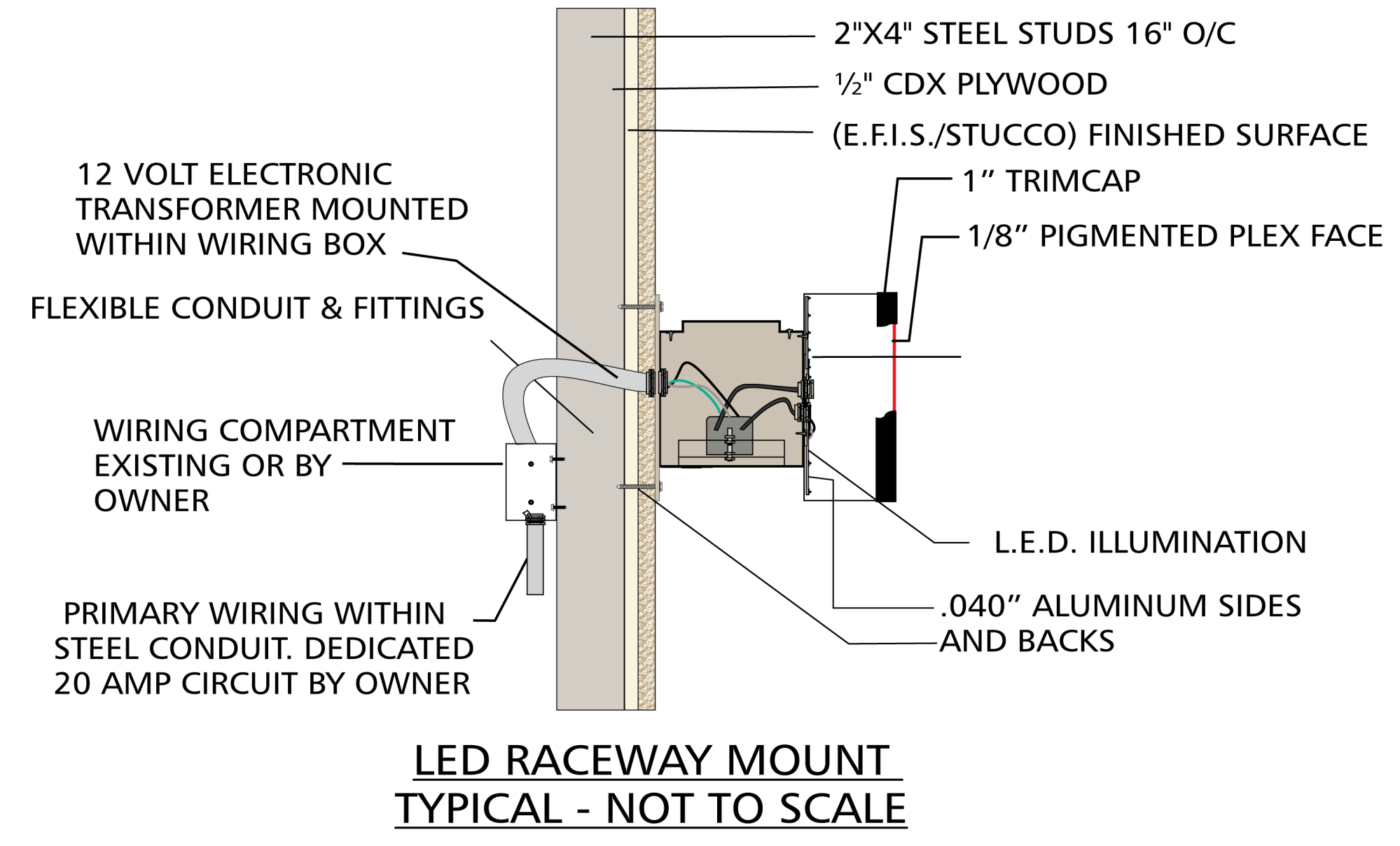 hight resolution of wiring diagram letters wiring diagram forward letter sign wiring diagrams