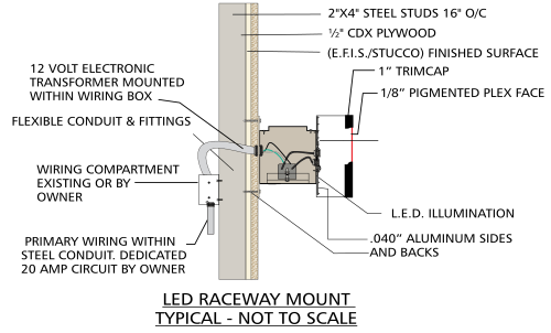 small resolution of wiring diagram letters wiring diagram forward letter sign wiring diagrams