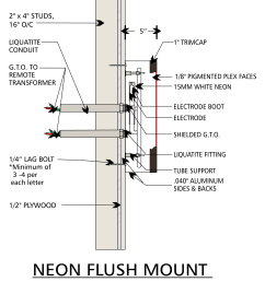 neon flush mount [ 1728 x 2152 Pixel ]
