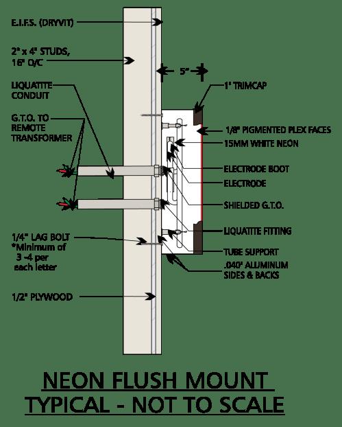 small resolution of neon flush mount