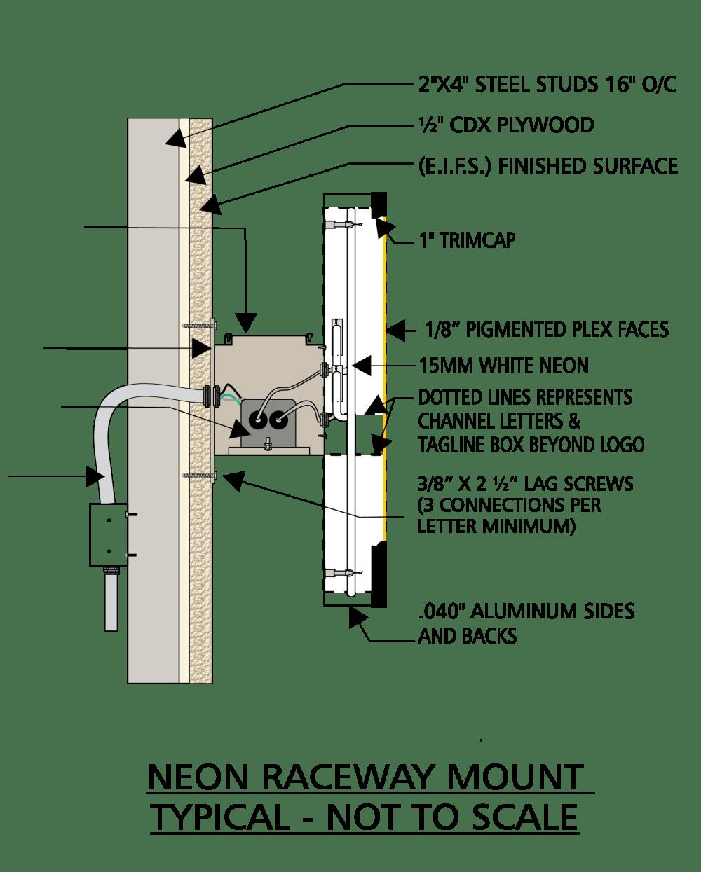 medium resolution of wiring diagram box sign wiring diagram wiring diagram box sign