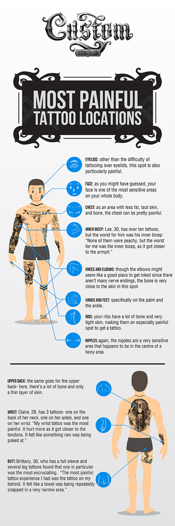 medium resolution of most painful places to get tattooed infographic