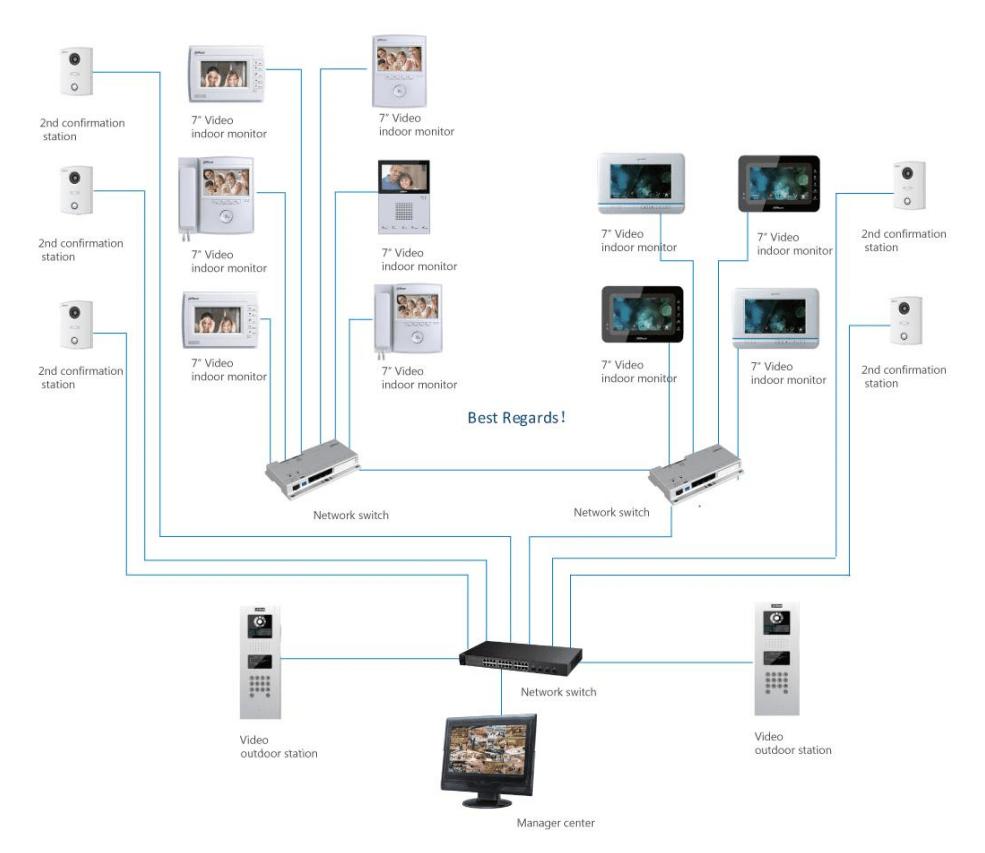 hight resolution of dahua video intercom for multi tenant unit apartment buildings