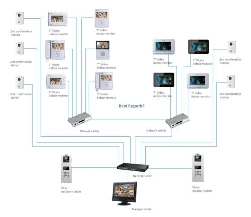 small resolution of dahua video intercom for multi tenant unit apartment buildings