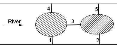 Symmetry Principle in Probability