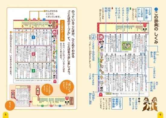 ziten04 min - ミッキー&ミニー版国語辞典!!楽しんで勉強できるって嬉しい!
