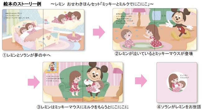 ban02 min - おもちゃのバンダイ 〜 ディズニーシリーズをピックアップ!!