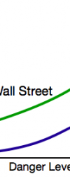 post-imagesStar-Fleet-vs-Wall-Street.png