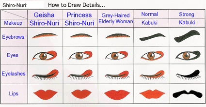 しろぬり How to get geisha white makeup