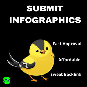 Submit Infographics for instant approval