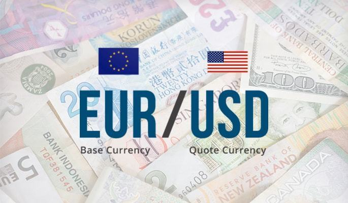 Base currency Quote currency-