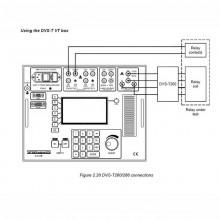 Megger TRAX 219 Transformer and Substation Test System