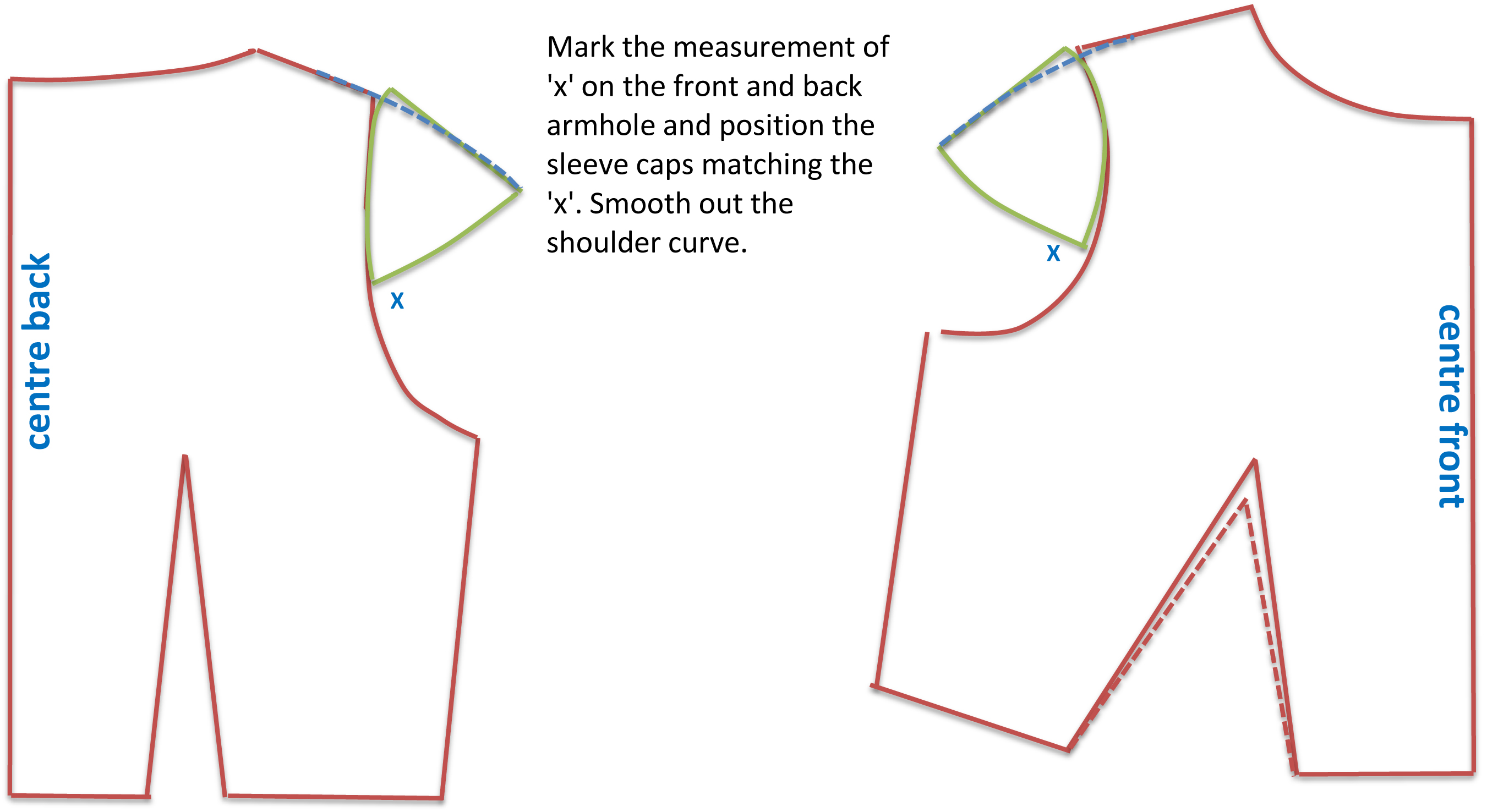 Drafting The Cap Sleeve Bodice