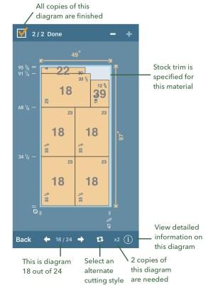 Tour: Cutting Diagram Screen