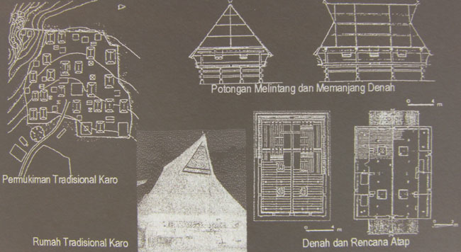Building Architectural Quality  ARSITEKTUR TRADISIONAL SEBAGAI WUJUD KETERGANTUNGAN ANTARA