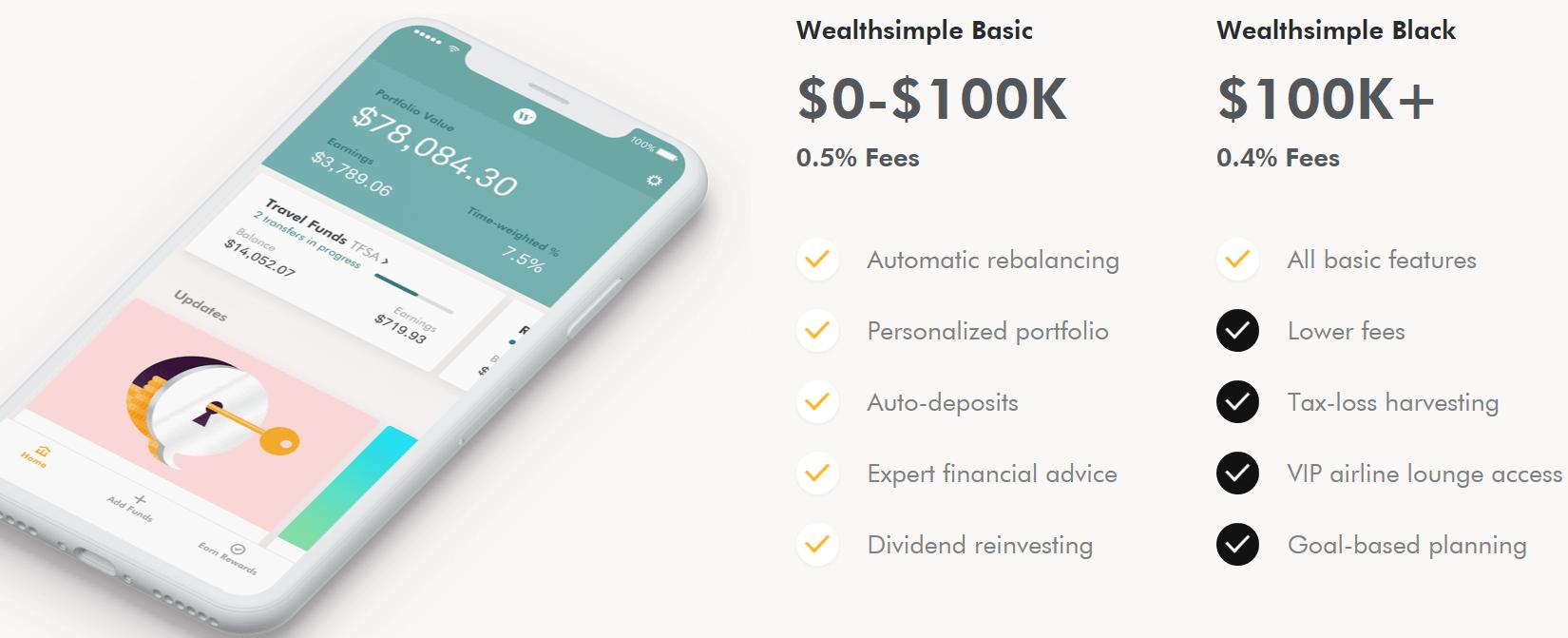 WealthSimpleFeePlans