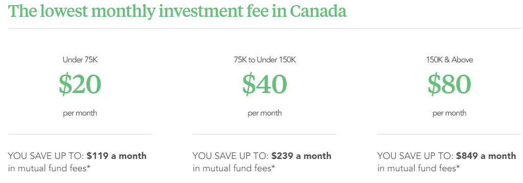 Nestwealth Fees