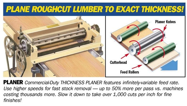 Homemade Thickness Planer